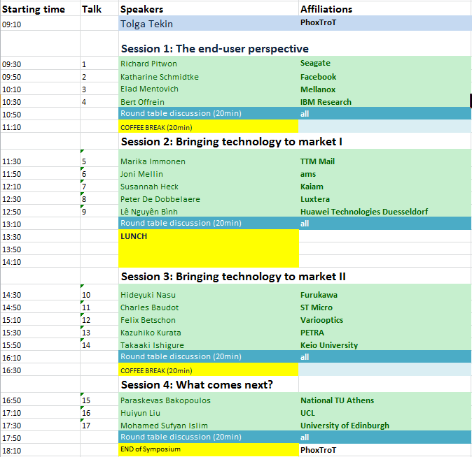 speakers-list-neu-symposium-ecoc